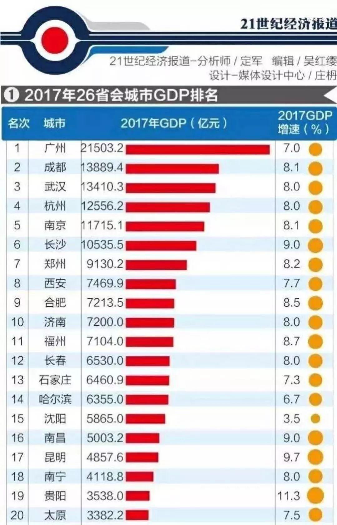 安徽省gdp排名_安徽省地图