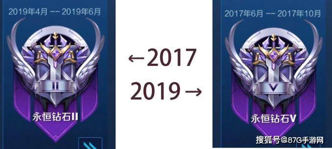 王者荣耀:2017和2019的对比,玩家的回答永远这么真实!