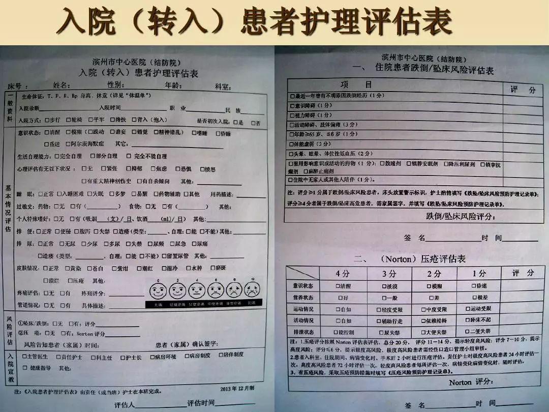护理记录单书写范例 - 道客巴巴