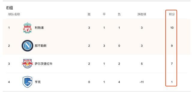 原创比孙兴慜还帅,日韩双子星闪耀欧冠联赛,两人联手制造13球