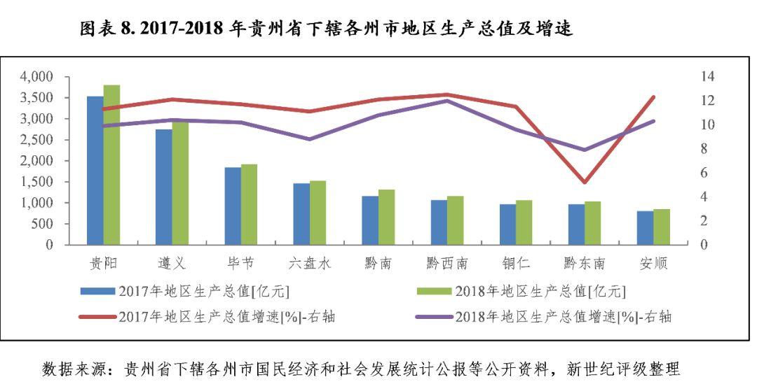 江西省万载县2021人均gdp_江西省各县市人均GDP排名,江西各县市gdp经济排名表