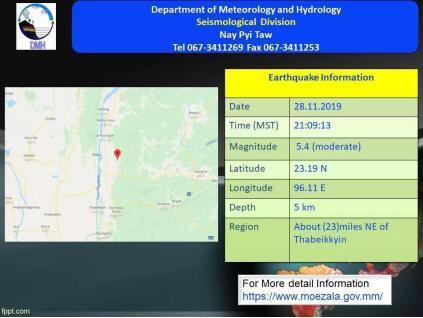 缅甸产生5.2级地动,震源深度10公里| 5.2级地动严重吗