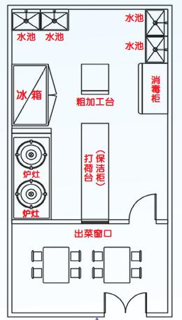 小吃店布局平面图