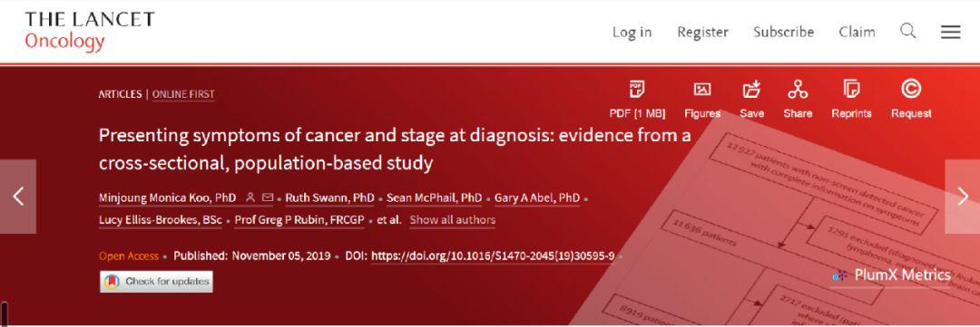 【癌症的常见晚期症状有哪些?能早期识别吗?】常见癌症早期症状
