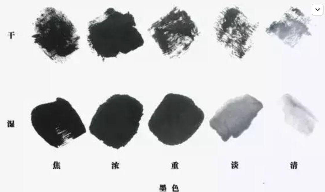 """传统水墨画看似只有简单的黑白二色,实则根据墨色浓淡可分为""""焦、浓、重、淡、清""""五色."""