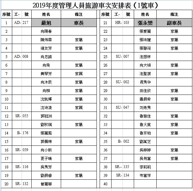 2019年海丰常住人口_常住人口登记表