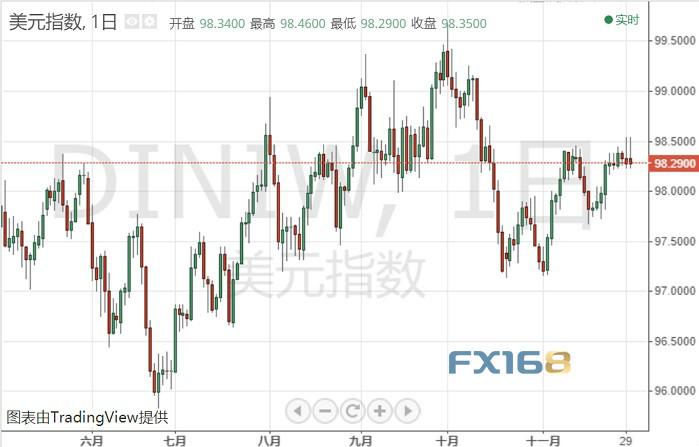 周評:暗潮涌動!貿易消息沖擊全球、多重風險充斥市場 更重磅一周來了