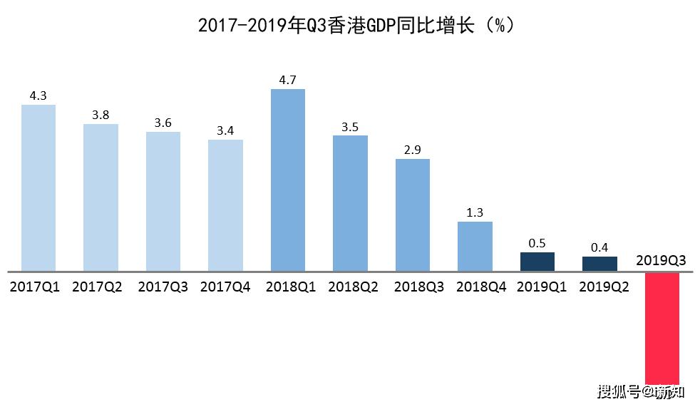 抚顺gdp怎么样_如何看待 2017 年上半年沈阳在全国主要城市 GDP 排名唯一增速为负