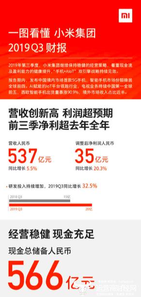 腾讯85亿买了个岛 打造科技城比深圳总部面积大三倍