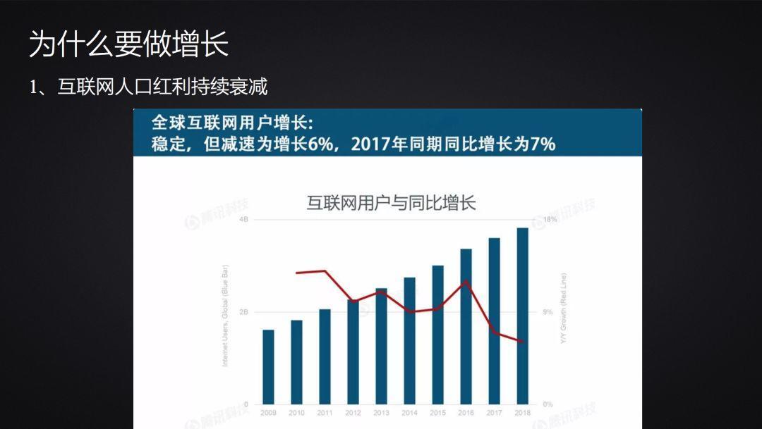 人口增长越来越快的原因_我国人口增长图
