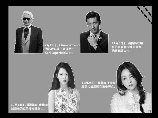 2019时尚大事件:老佛爷离世留下了什么,时装周继续领跑时尚趋势_Karl