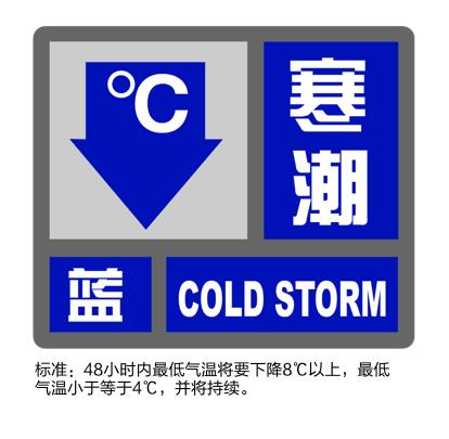 上海发布寒潮蓝色预警,预计未来48小时将降温8℃以上