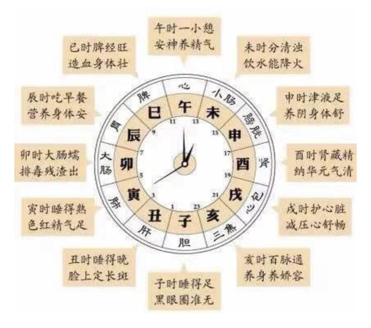 年月日时辰五行对照表