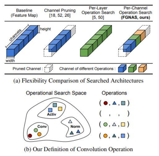7papers|ML因果關系論文獲JudeaPearl點贊;華為云端網絡壓縮新技術