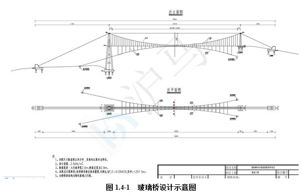 永兴县有多少人口_15年2月项目进度 D栋部分即将封顶