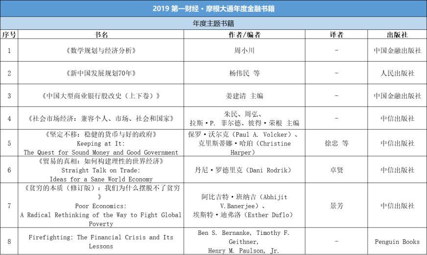 2019年股票书籍排行榜_2019第一财经 摩根大通年度金融书籍榜单揭晓 读书