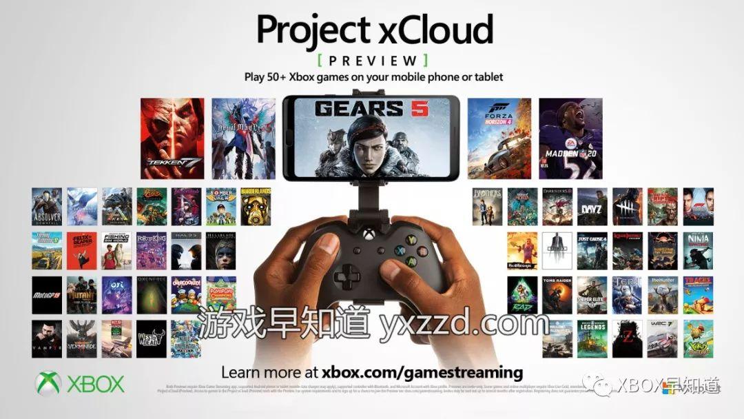 微软官方谈ProjectxCloud云游戏测试效果:对所有地区游戏玩家都将是利好_Xbox