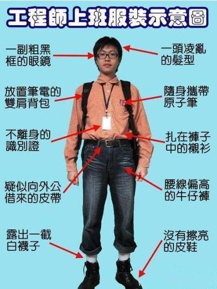 工程师上班服装示意图