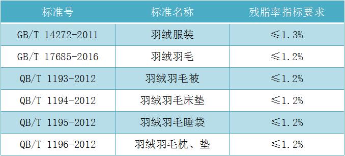 称重法测重心的原理_悬挂法测重心 2.0 简体中文绿色免费版 通过实验能够解悬挂法测重心基本原理