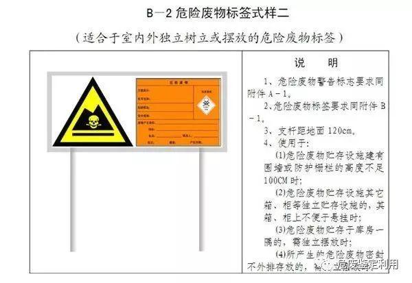 安全警示牌张贴标准_危废间建设和检查要点-标准指南_防渗