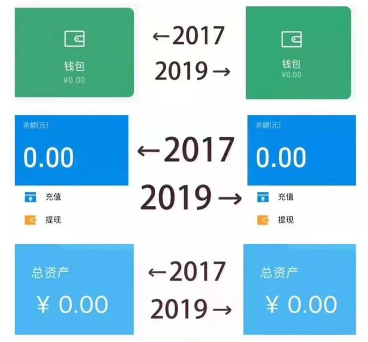 """前方高能!地产圈""""2017和2019的对比""""来了_甲方"""