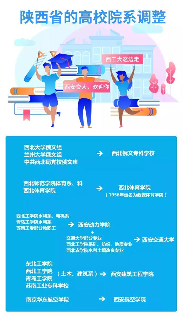 诸事成谜!为何陕西、四川、湖北拥有如此多的优质高校资源?