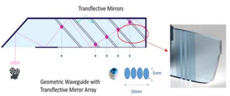 体光栅衍射的原理_光栅衍射图片
