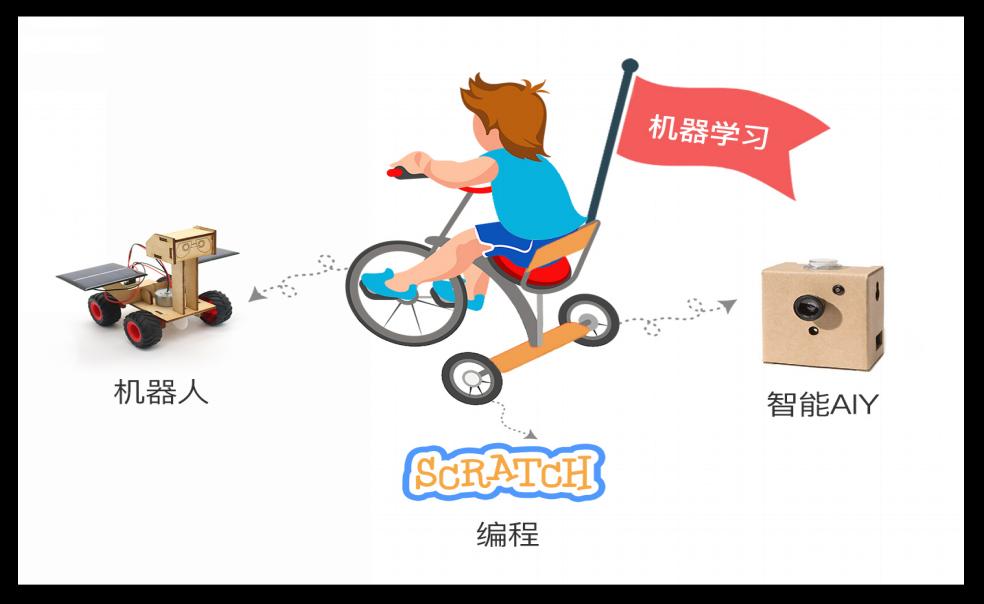海归博士刘为民:AI驱动_做未来的中国青少年教育