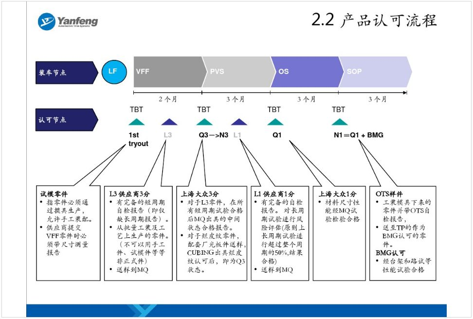 上海网站开发有哪些流程 文章教你怎么解决