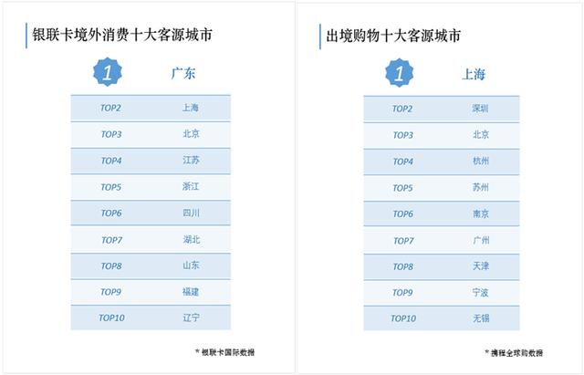 2019手 排行榜_2月IO类游戏排行榜前十 2019好玩的休闲手游推荐