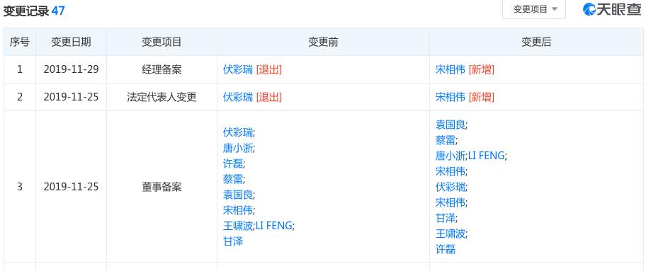 伏彩瑞卸任沪江法定代表人、董事长,宋相伟接任
