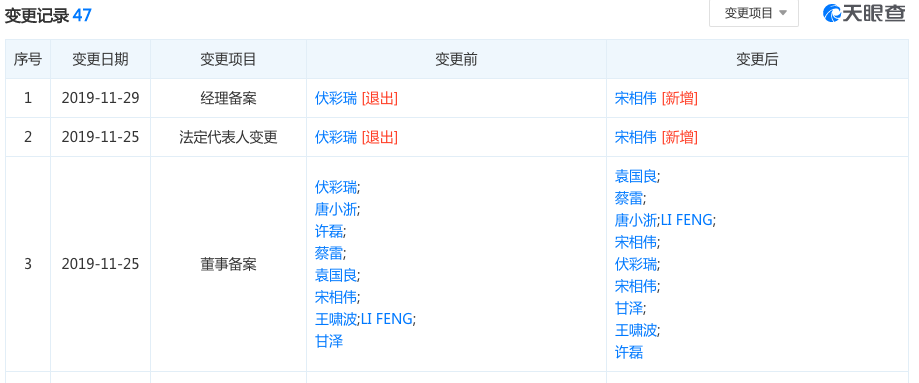 <b>伏彩瑞卸任沪江法定代表人、董事长,宋相伟接任</b>