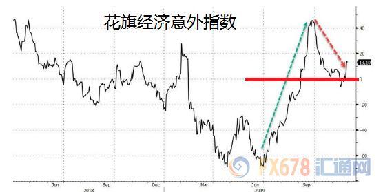 中国gdp追上美国_中国gdp超过美国预测