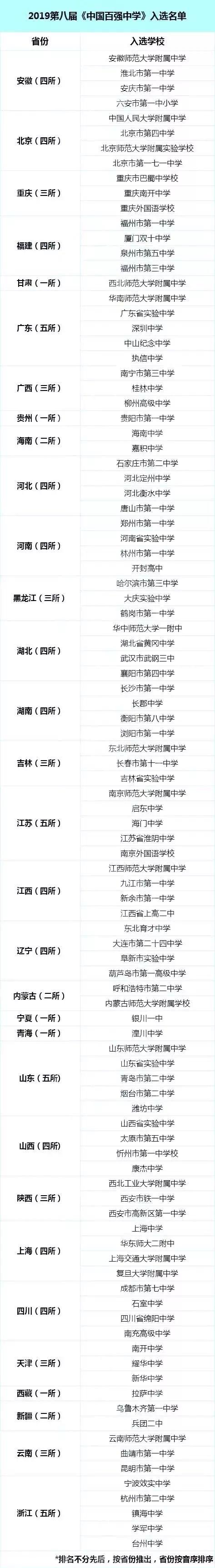 http://www.jiaokaotong.cn/zhongxiaoxue/279053.html