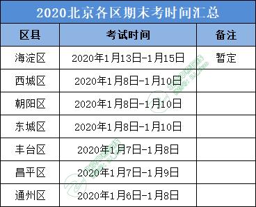 北京7区2020年期末考试时间出炉,附238套初三期末试卷