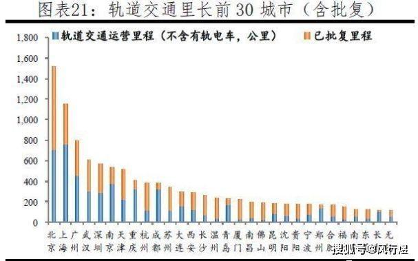2012福建各市gdp_2020可支配收入排行_2019上半年全国各省市人均可支配收入排行榜 6 ...