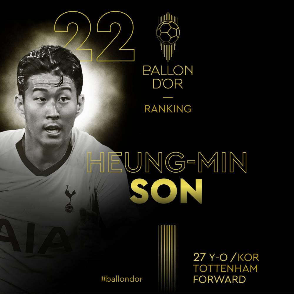 孙兴慜列金球奖第22位 创亚洲球员历史最高排名