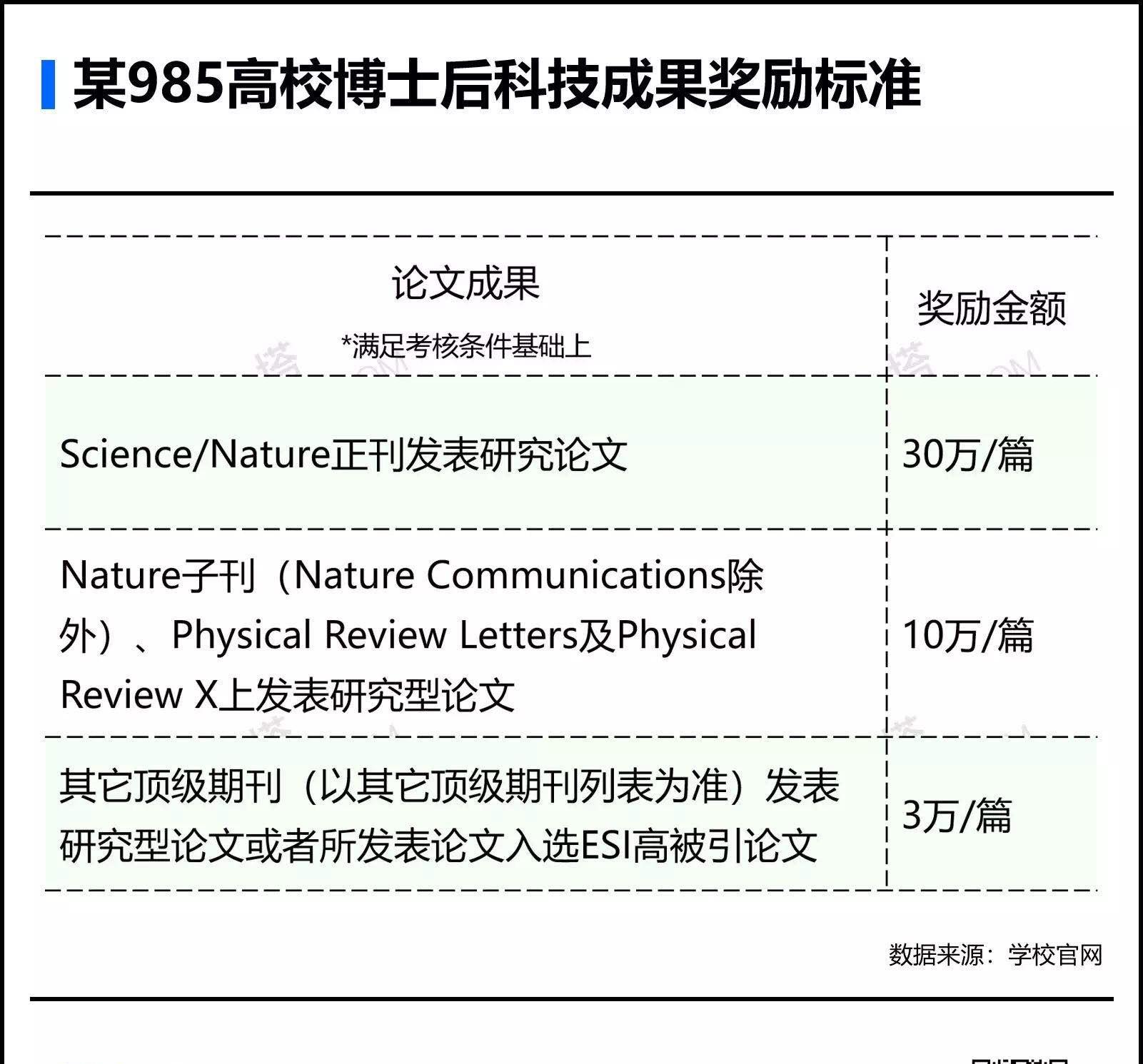 """中国就业问题论文_中国博士后:学者""""摇篮"""",还是论文主力军?_占比"""