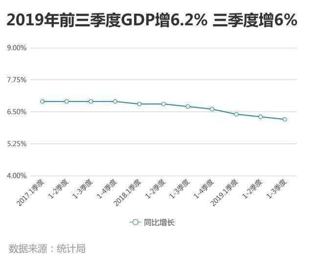 2019 gdp目标_中国今年gdp目标