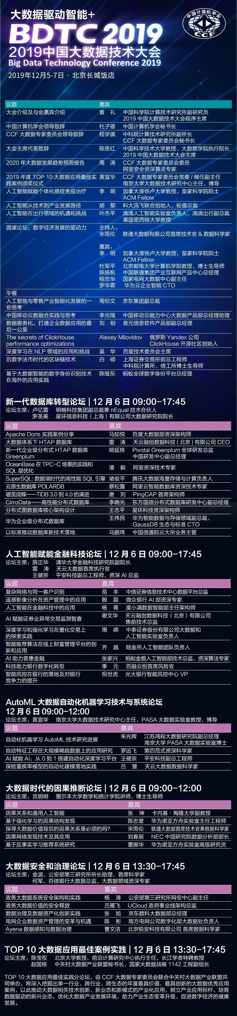 倒计时1天|2019中国大数据技术大会(BDTC)报名通道即将关闭(附参会提醒)