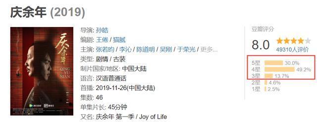 《庆余年》好评率高达93%,张若昀李沁被吐槽,一个配角意外爆红