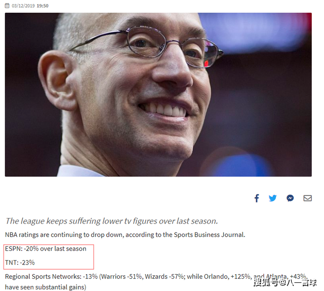 1夜6消息!NBA收视率下滑湖人2利好月最佳出炉冠军后卫复出