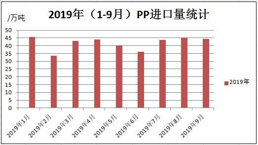 2019年1-9月gdp_2019年中国gdp增长率