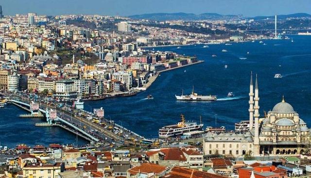 土耳其人口面积经济总量_土耳其人口密度