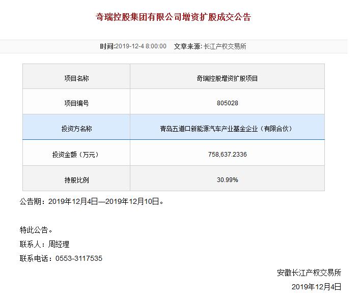 奇瑞國企混改將完成 青島五道口成最大股東_擴股