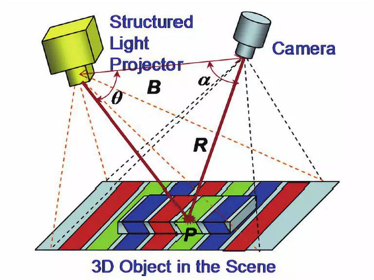 光的原理是什么_升船机是什么原理