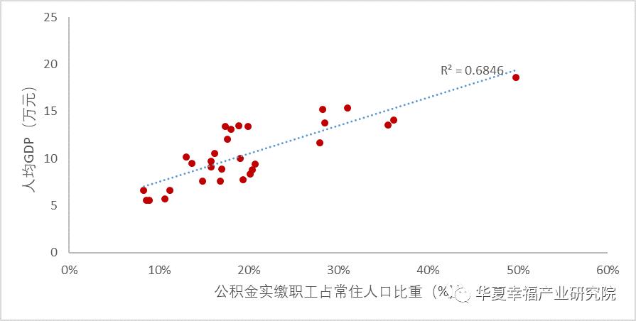 区域经济总量指标_经济技术指标