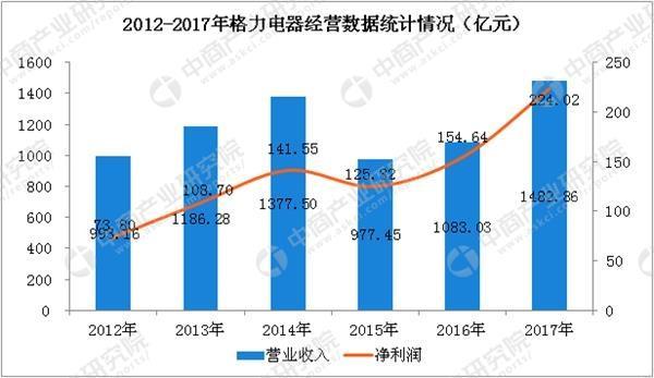 辽宁遭暴雨侵袭致城市内涝 紧急转移逾12万人