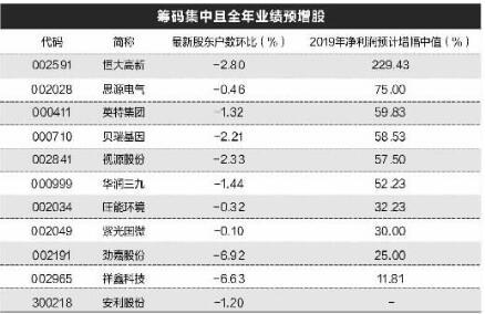 11股籌碼集中度提升 全年業績預增_股東