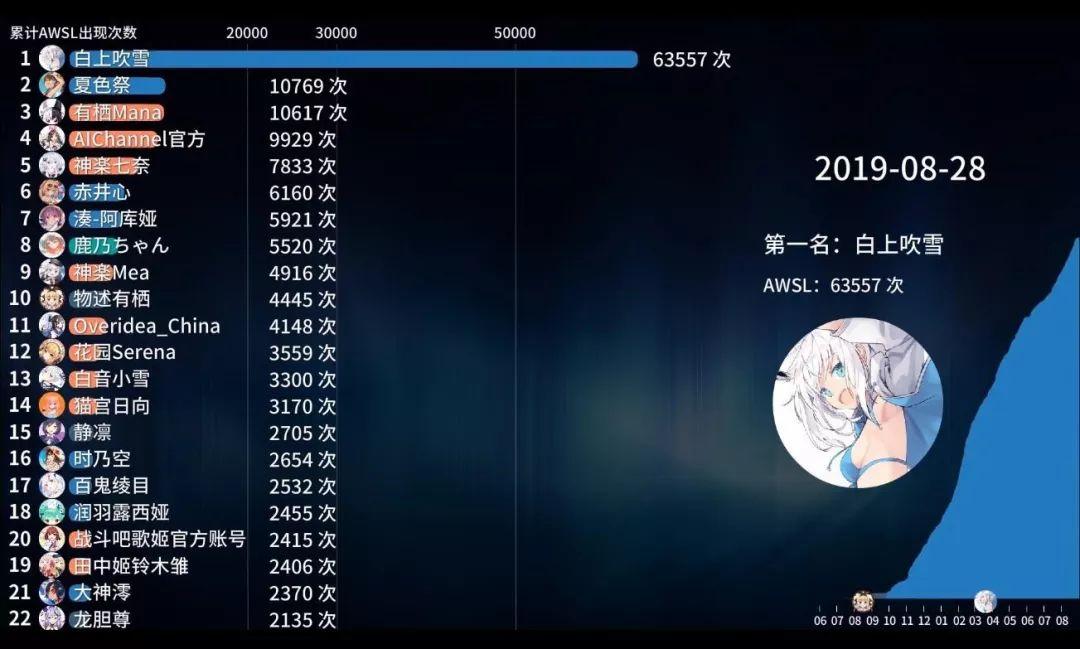 2019视频排行榜_2019抖音最火视频排行榜怎么看